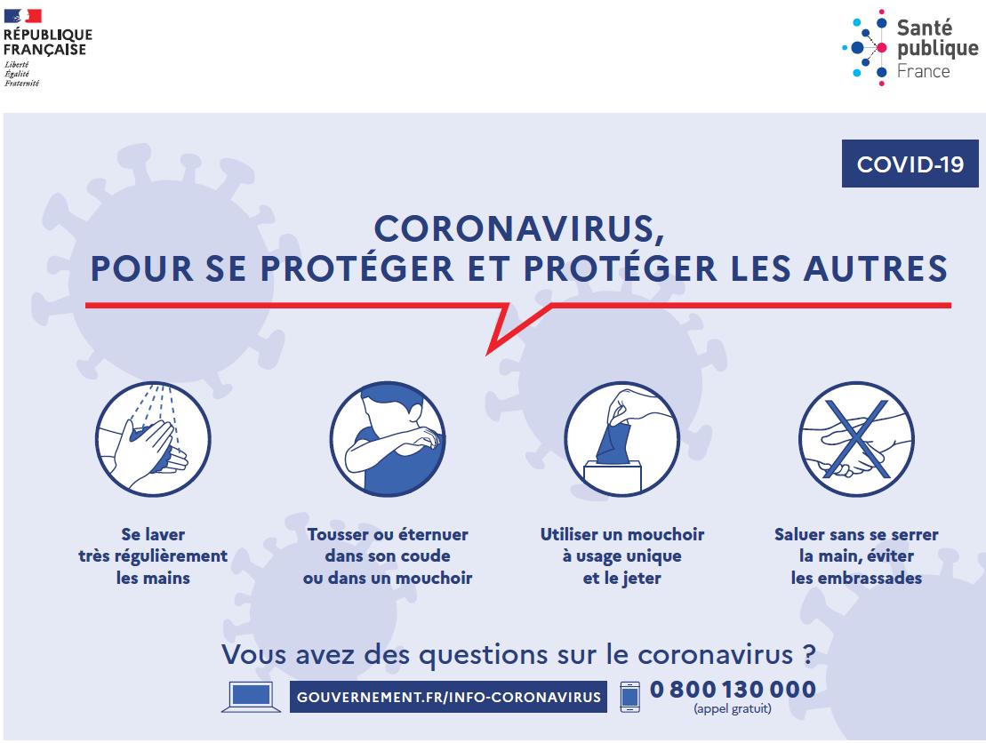 Coronavirus, pour se protéger et protéger les autres : se laver très régulièrement les mains, tousser ou éternuer dans son coude ou dans un mouchoir, utiliser un mouchoir à usage unique et le jeter, saluer sans se serrer la main, éviter les embrassades.