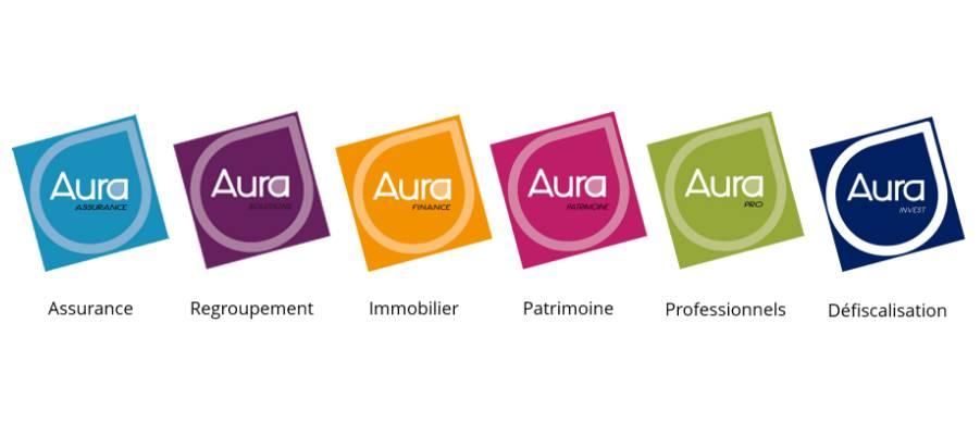 Les sociétés du Groupe Aura