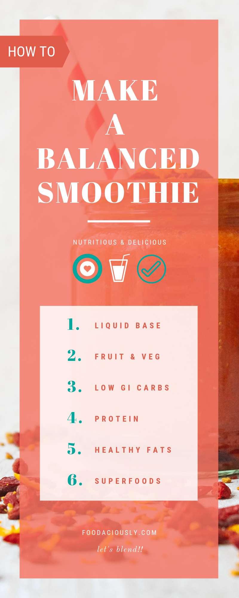How to Make a Balanced Smoothie