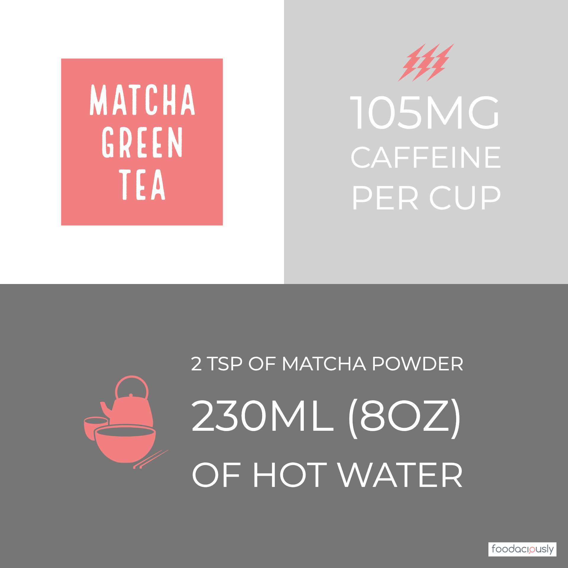 What's Matcha Green Tea