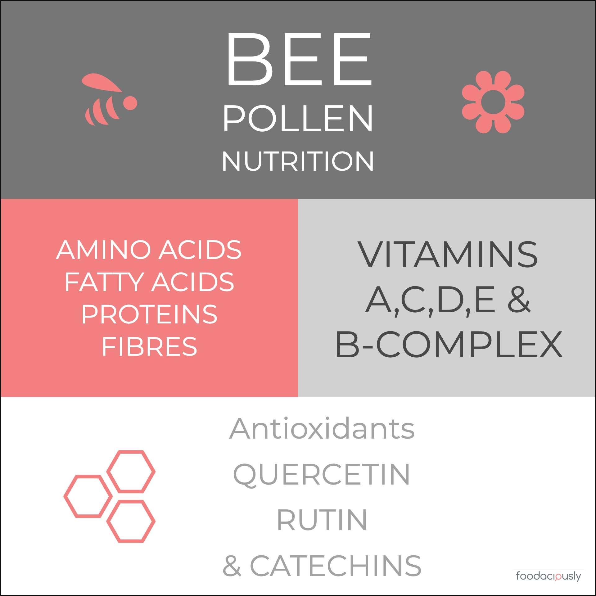 bee pollen nutrition