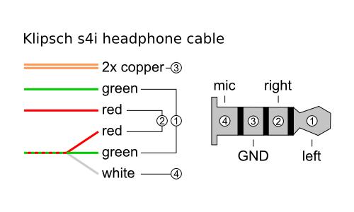 headphone wire diagram headphone image wiring diagram earphone mic wiring diagram earphone auto wiring diagram on headphone wire diagram