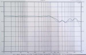 collection of LCD-2 graphs