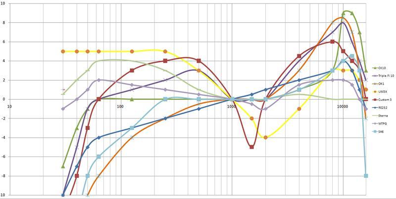 Earphone Frequency Response.jpg