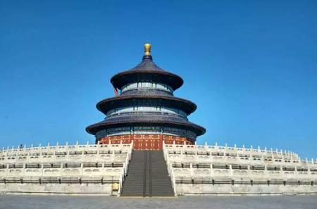 Beijing 2-day Coach Sightseeing Tour Package Combo Including Lunches