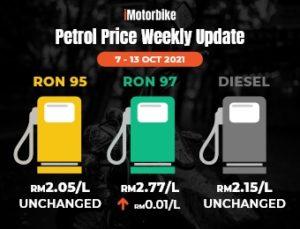 Petrol Price Weekly