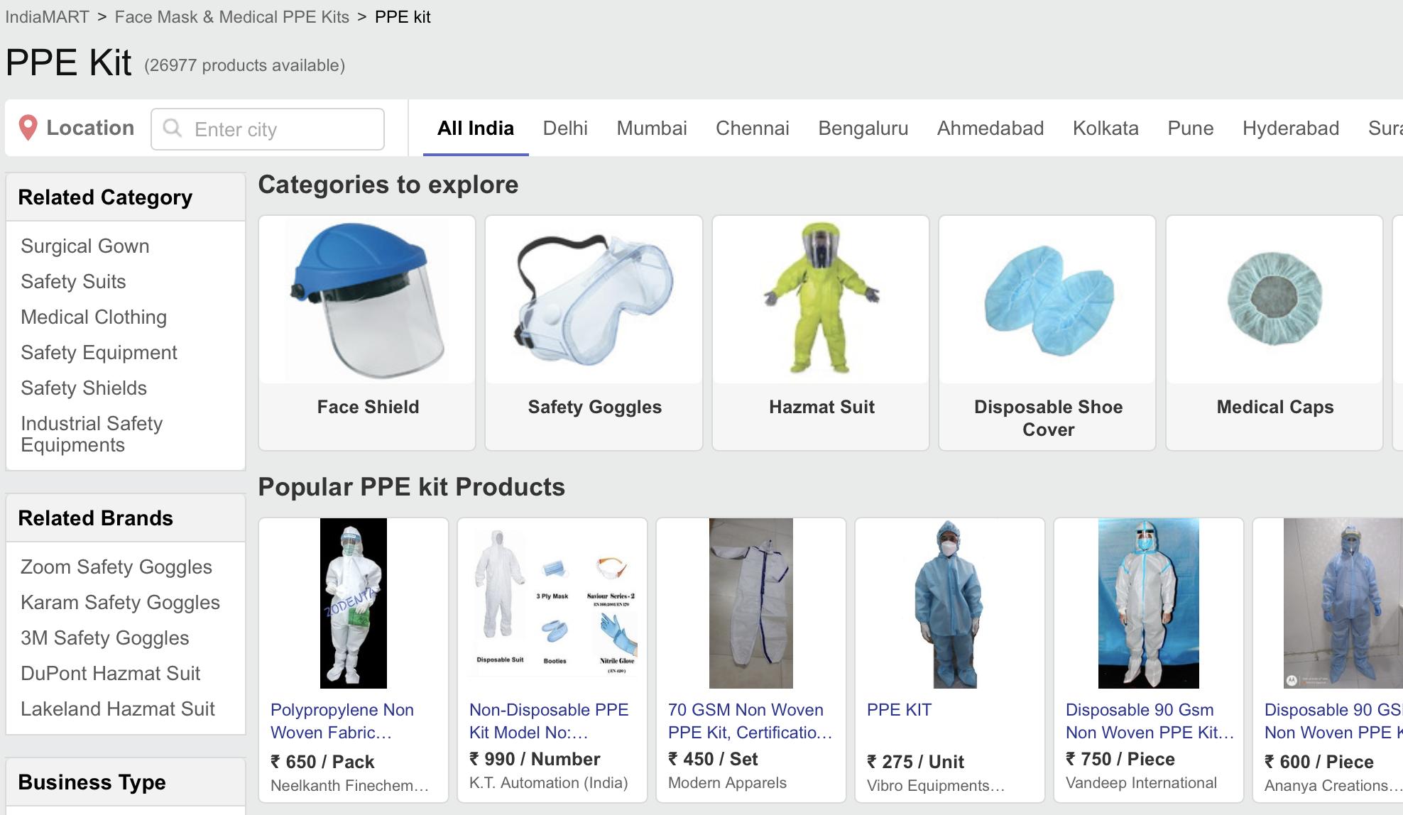 Indiamart PPE kit