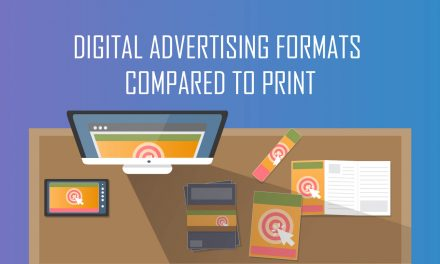 Digital Advertising Formats Compared to Print