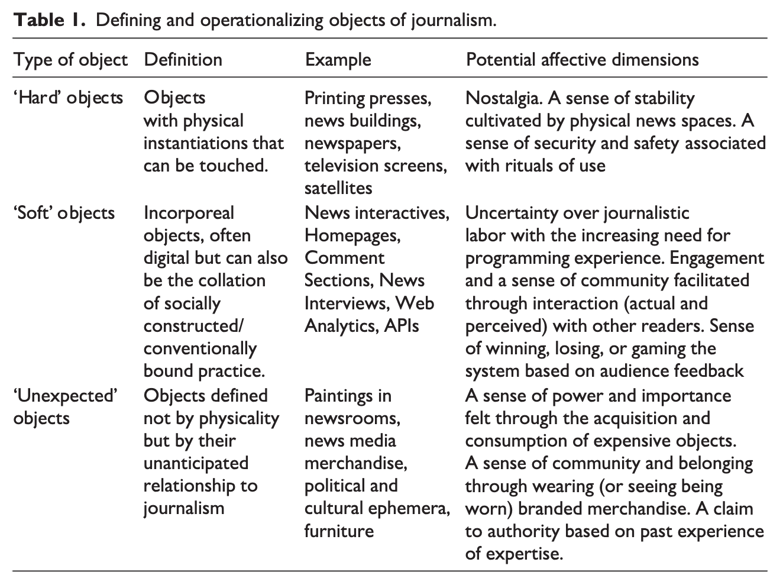 '저널리즘의 객체 지향 연구'와 물질적 전환