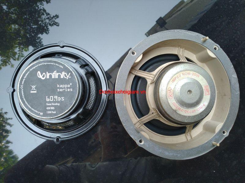 Nâng cấp âm thanh Kia Sportage với loa cánh Mark Levinson Infinity, loa treble Harman Kardon Logic7