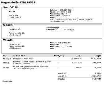 Sara Belecz