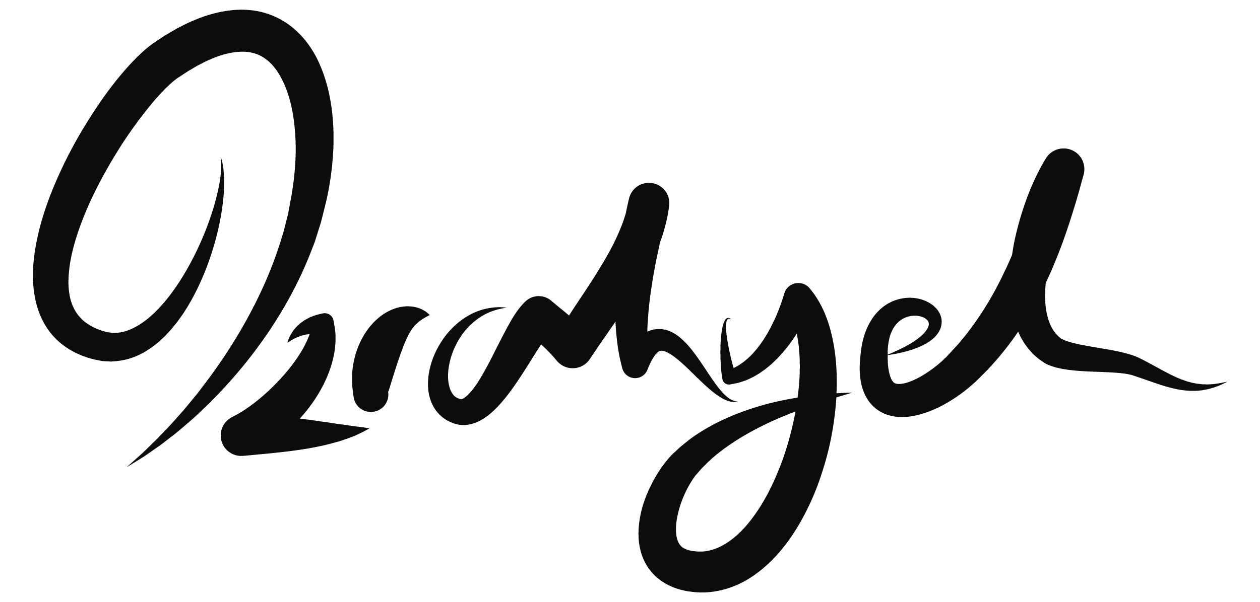Izrahyel's Signature