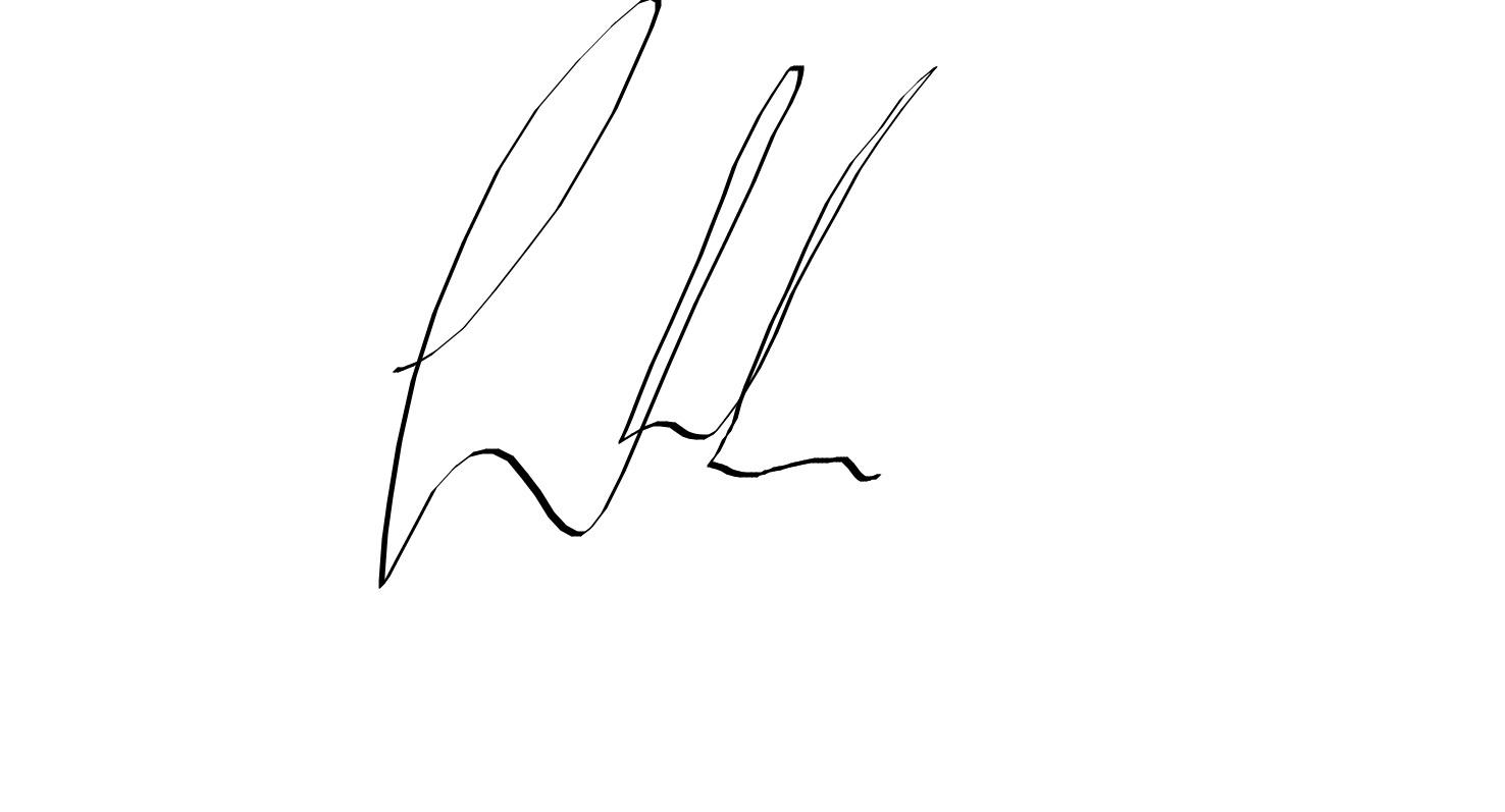 Charlotte Monk's Signature