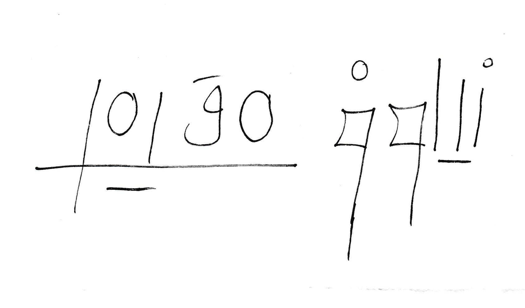 Niloofar Moghimi's Signature