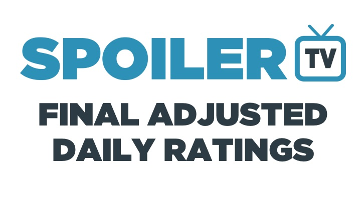Final Adjusted TV Ratings for Tuesday 10th April 2018