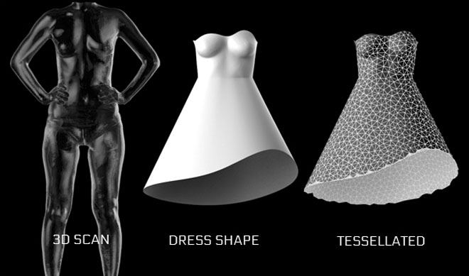 kinematics-dress-4d-printed-dress-nervous-system-5