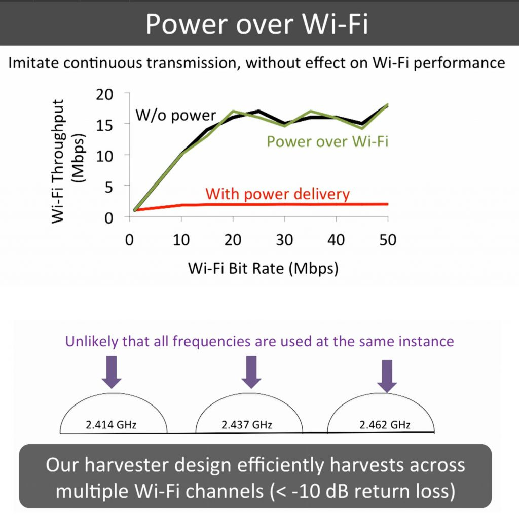 power-over-wifi-1