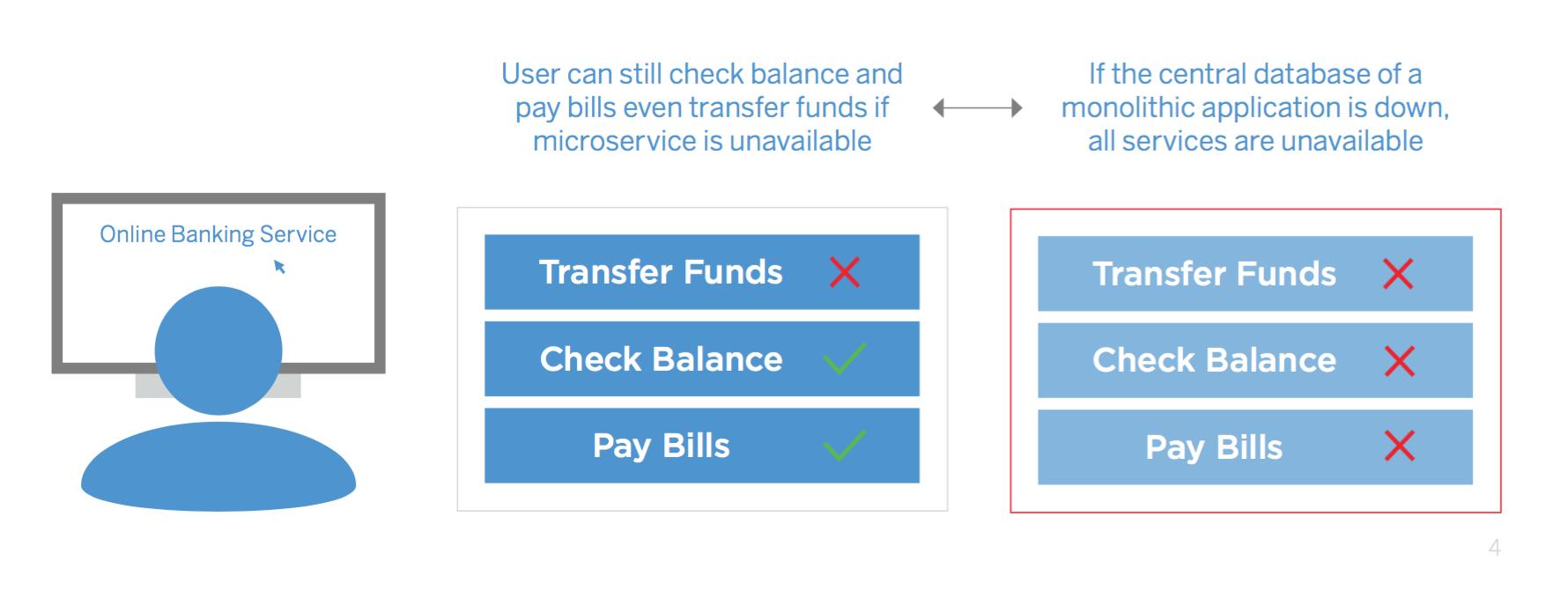 checks and balances definition