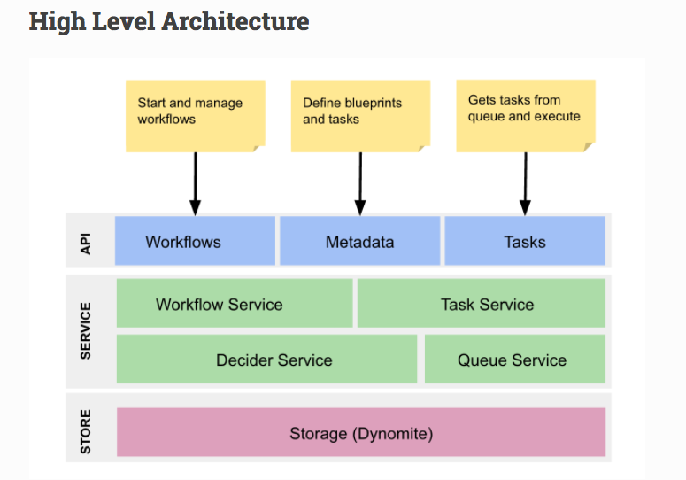 Analyze This: Understand Microservices Monitoring - The New