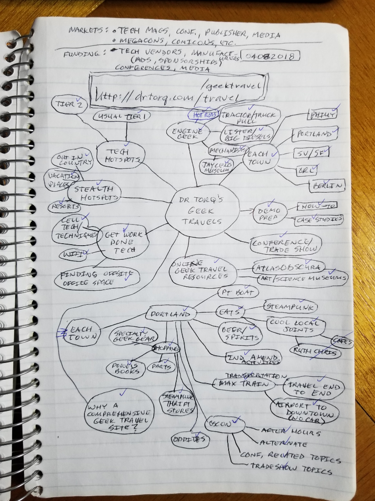 Off The Shelf Hacker Capture Your Diy Ideas With A Mind Map The
