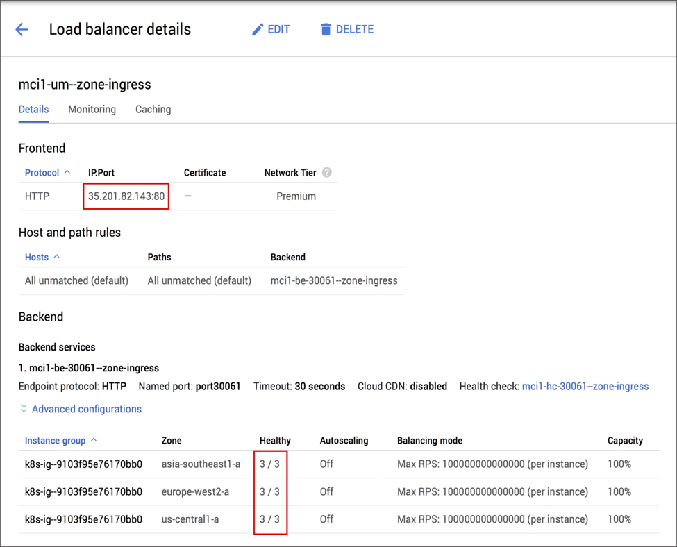 Deploy a Multicluster Ingress on Google Kubernetes Engine - The New