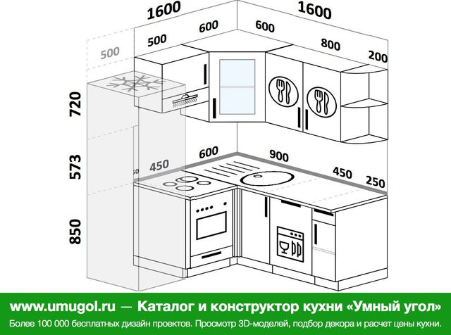 Планировка угловой кухни 5,0 м², 160 на 160 см