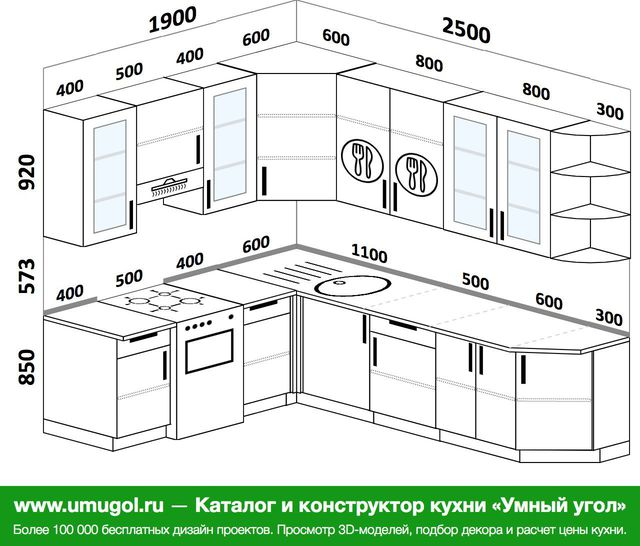 Планировка угловой кухни 6,8 м², 190 на 250 см