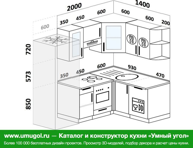 Планировка угловой кухни 5,0 м², 2000 на 1400 мм