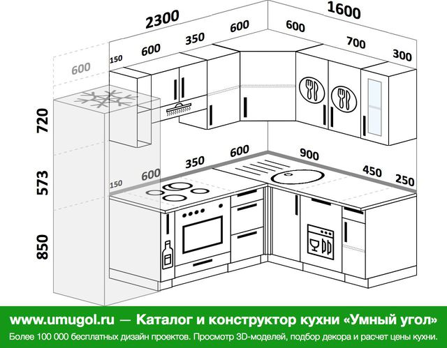 Планировка угловой кухни 5,7 м², 2300 на 1600 мм