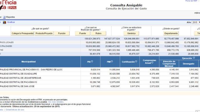 mef-transparencia-pagina-modelo