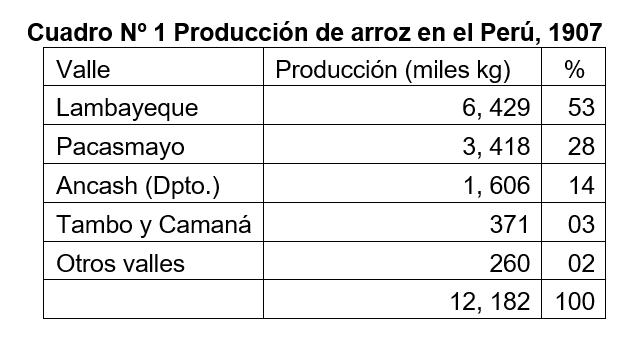 CUADRO-1-ENSAYO-ARROZ.png?mtime=20171009221119#asset:72268