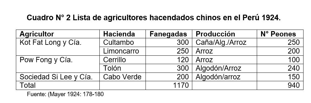 CUADRO-2-ENSAYO-ARROZ.png?mtime=20171009221121#asset:72269
