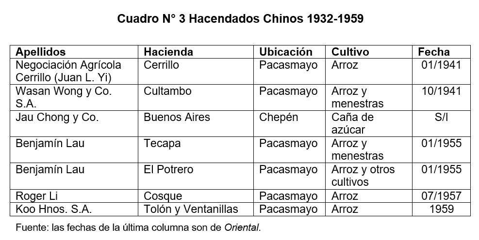 CUADRO-3-ENSAYO-ARROZ.png?mtime=20171009221123#asset:72270