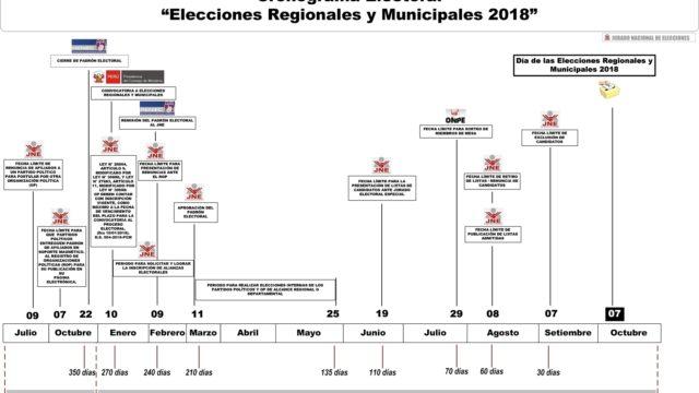 Cronograma Elecciones Regionales 2018 12 Feb