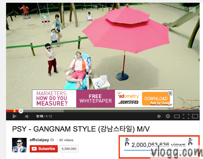 PSY Gangnam Style Music Video Crosses 2 Billion Views on YouTube