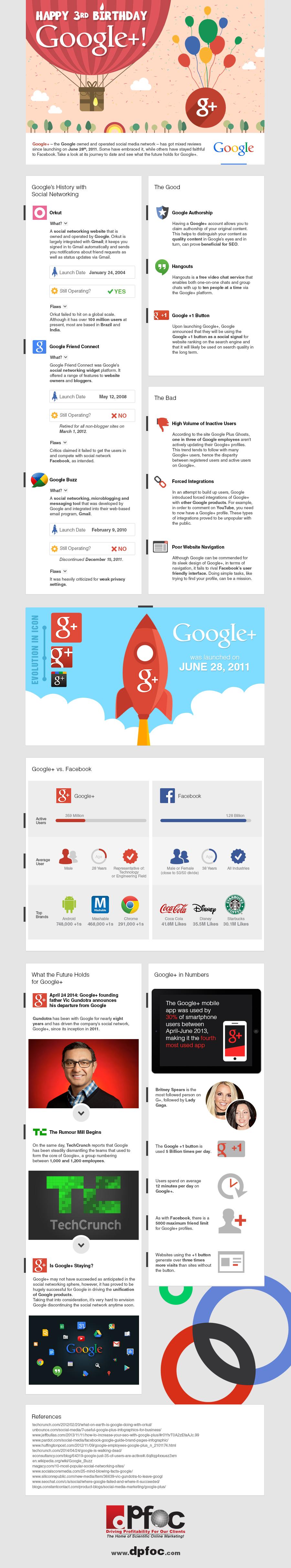Happy 3rd Birthday Google Plus [images: DPFOC]