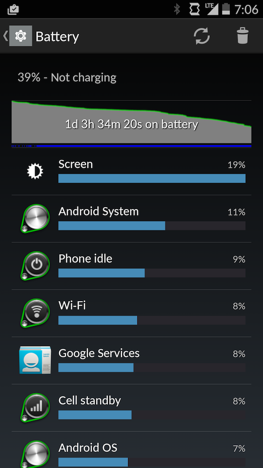 OnePlus One Battery Charge after fix