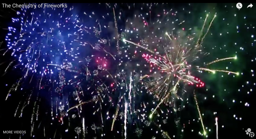 Happy July 4th 2017, Science Behind the Fireworks [Video]