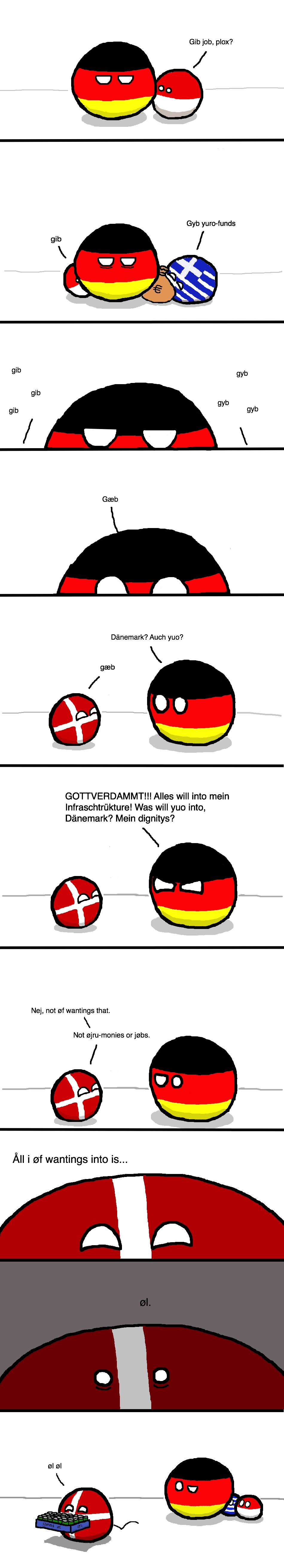 what Denmark want from Germany