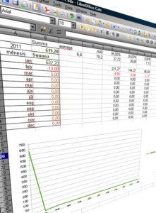 ienākumu-izdevumu žurnāls 2012 jeb ļoti vienkāršā grāmatvedība