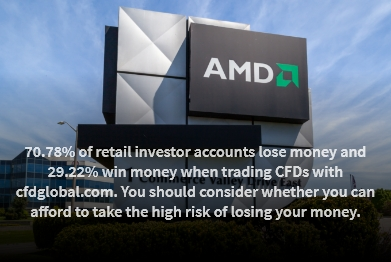 Shares of Advanced Micro Devices popped higher on Friday