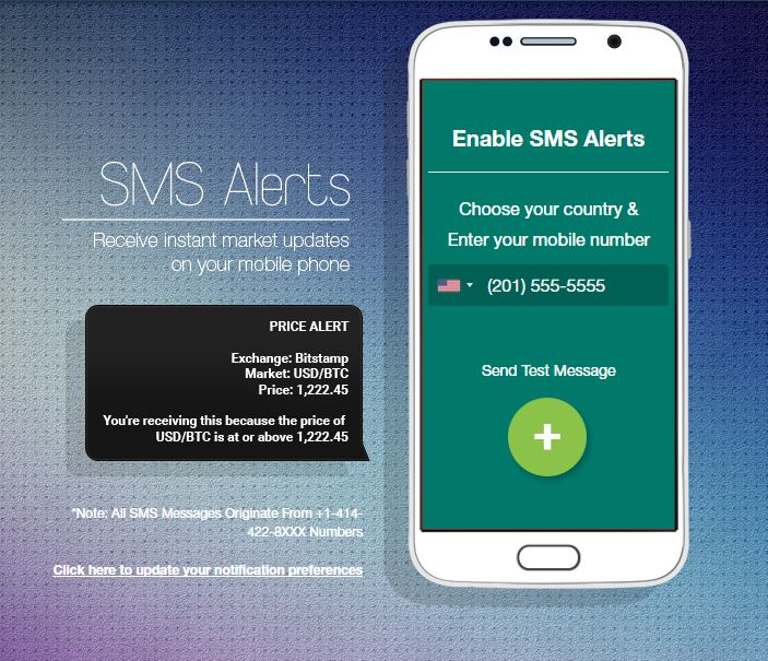New features: True SMS Alerts, Overview is now MarketWatch