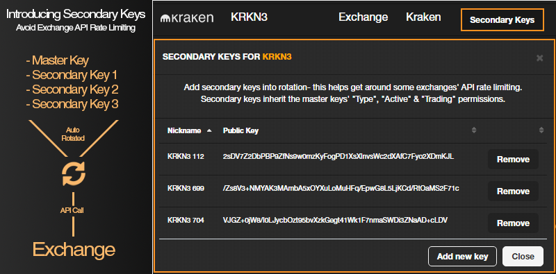 Sub-keys Now Enabled for Poloniex and Kraken