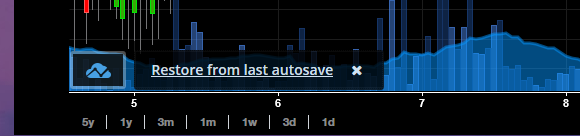 New Feature: Autosave Charts