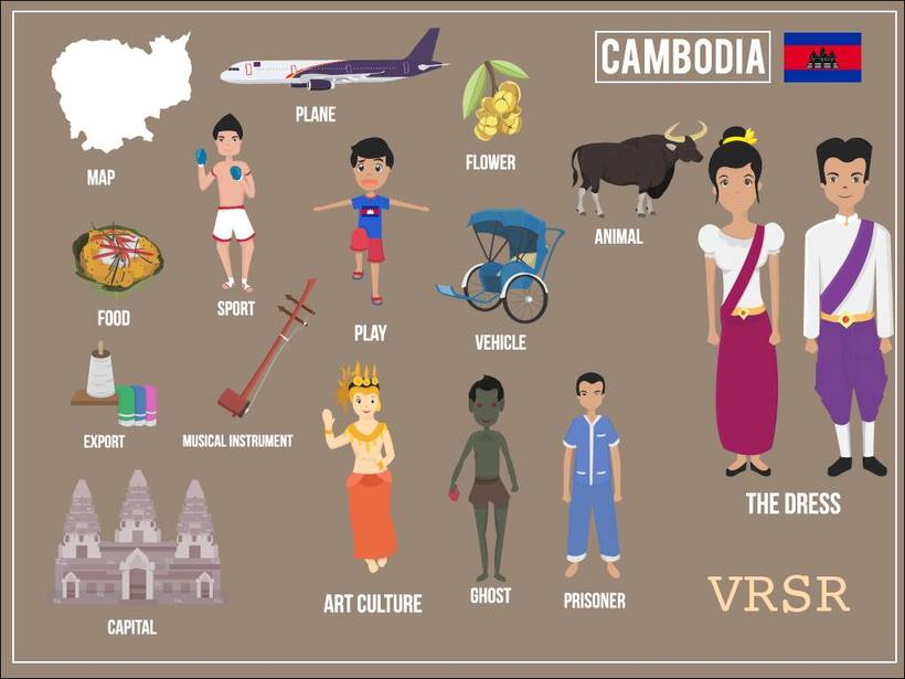 Understanding Cambodian Culture