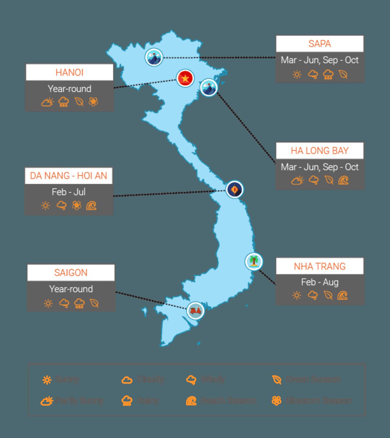 Vietnam Weather & When to go