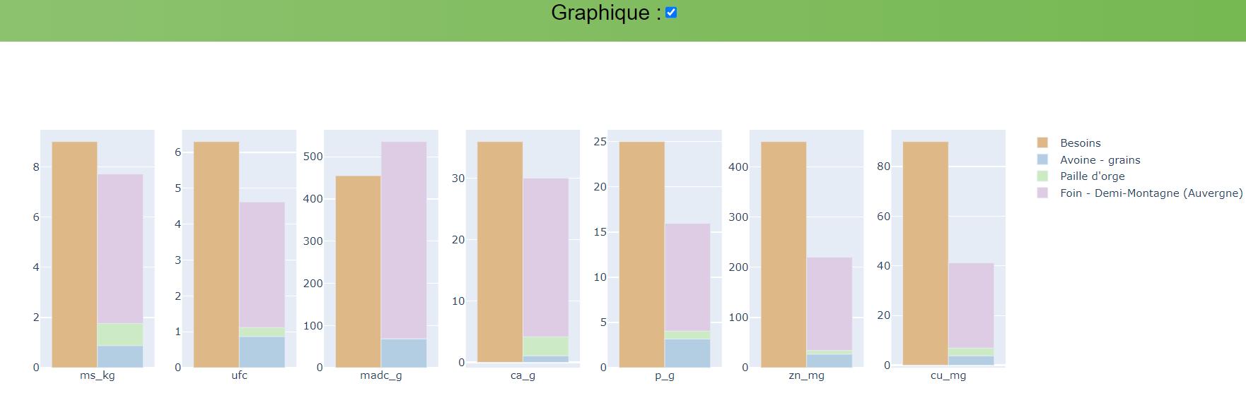 ration graph