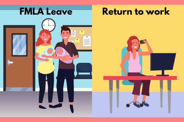 fmla return to work guidelines 600x400