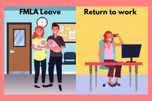 FMLA return to work guidelines for employers