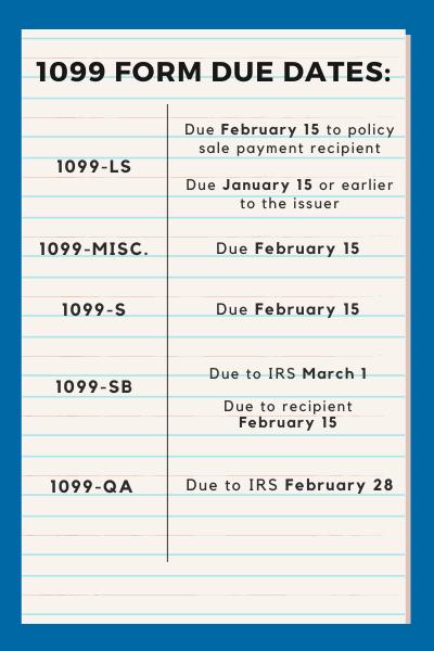 1099 form due dates 400x600